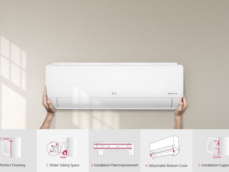 Cheap Wall Air Conditioners